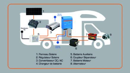 Quel est le meilleur chargeur de batterie pour camping car photo 3